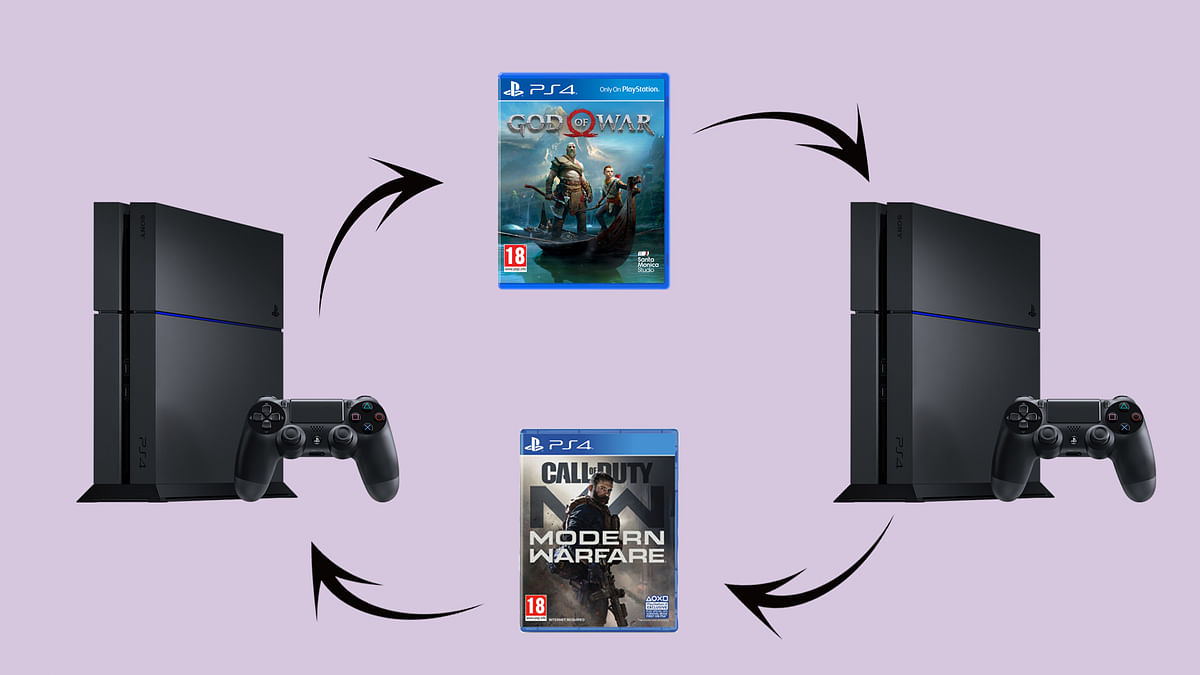 You can share digital PS4 games with friends using you PSN account.