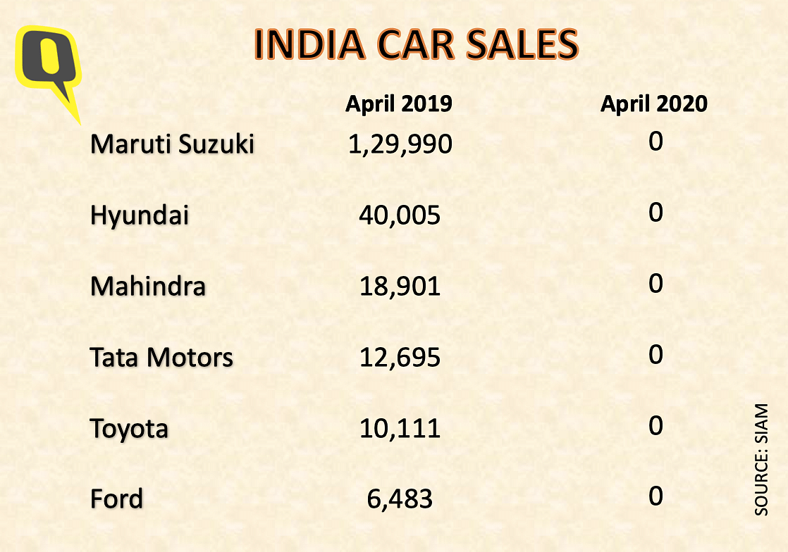 The top six automakers in April 2019 and their sales figures.