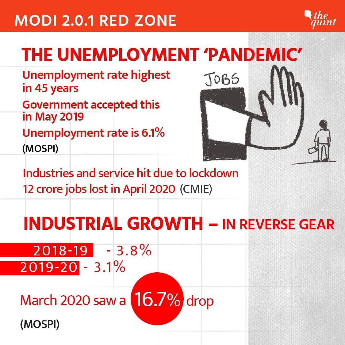 The unemployment 'pandemic'.