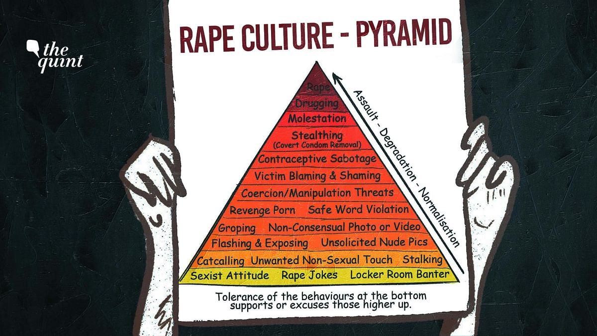 Understanding the rape culture pyramid.