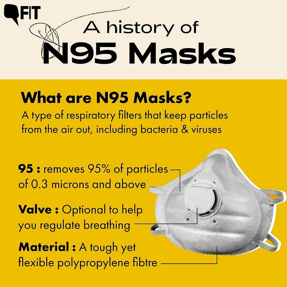 Anatomy of the N-95 Mask