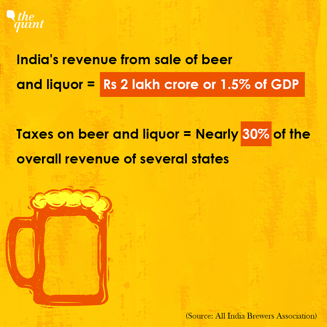The Case for Reopening Beer Trade in India, In Five Statistics