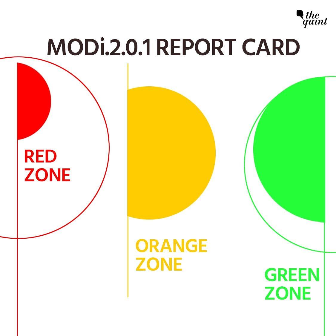 MODi 2.0.1 Report Card – The Red, Orange and Green Zones.