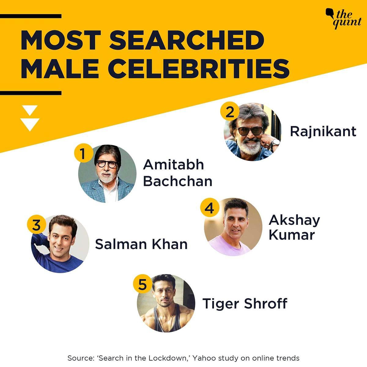 Kanika Kapoor, Ramayan Are Top Searches on Yahoo During Lockdown