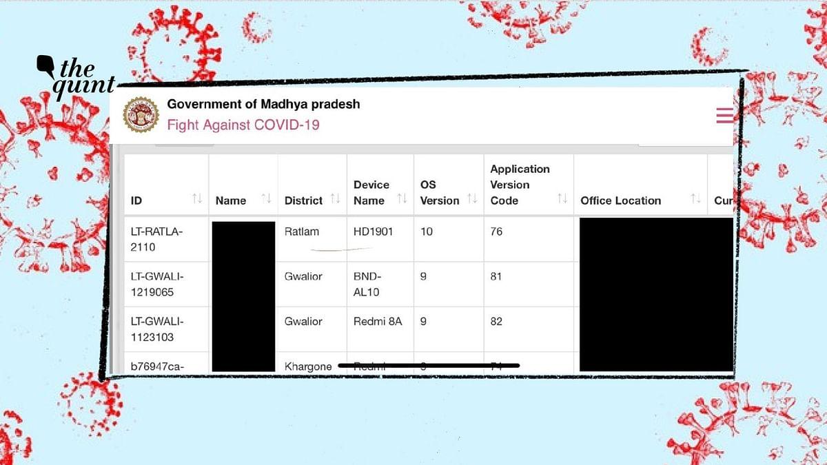 MP Govt's COVID-19 App Leaks Patients' Private Data, Taken Offline