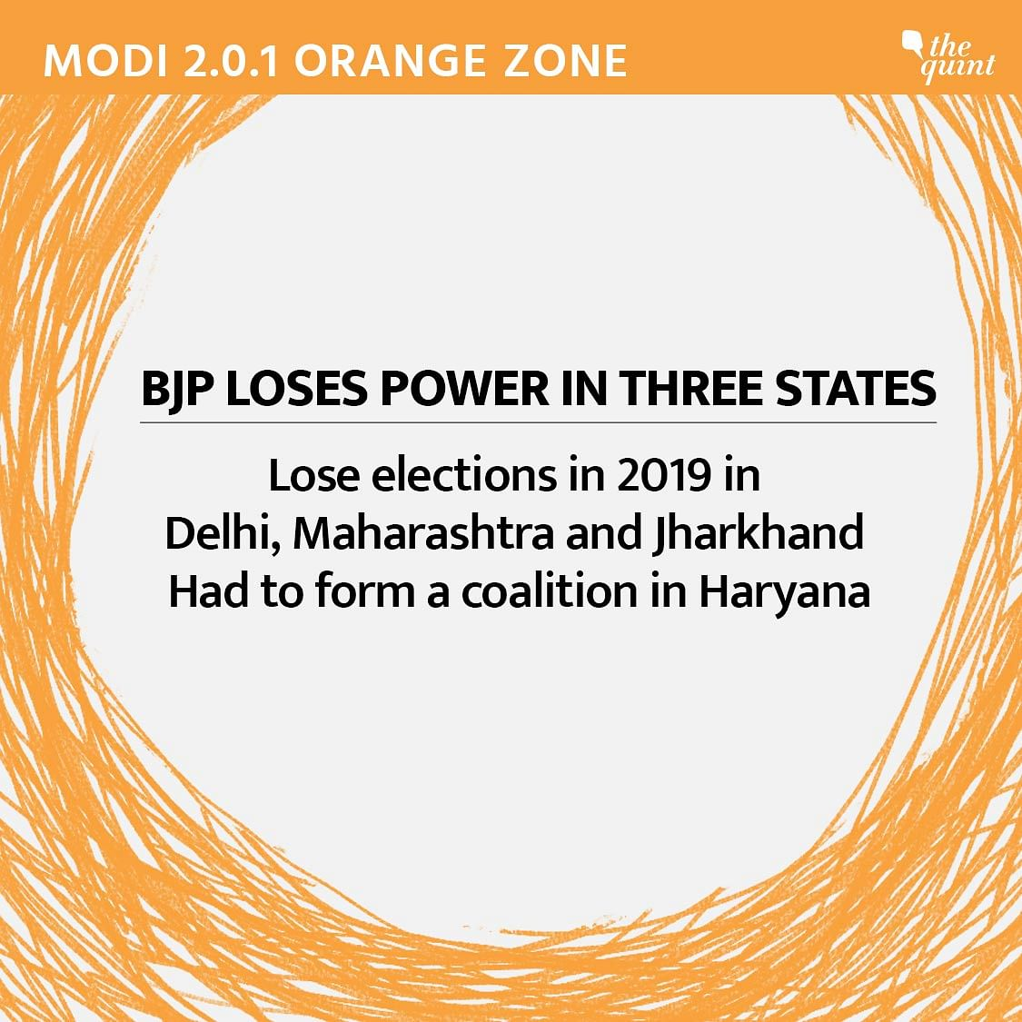 State elections in 2019 did not go the BJP's way.