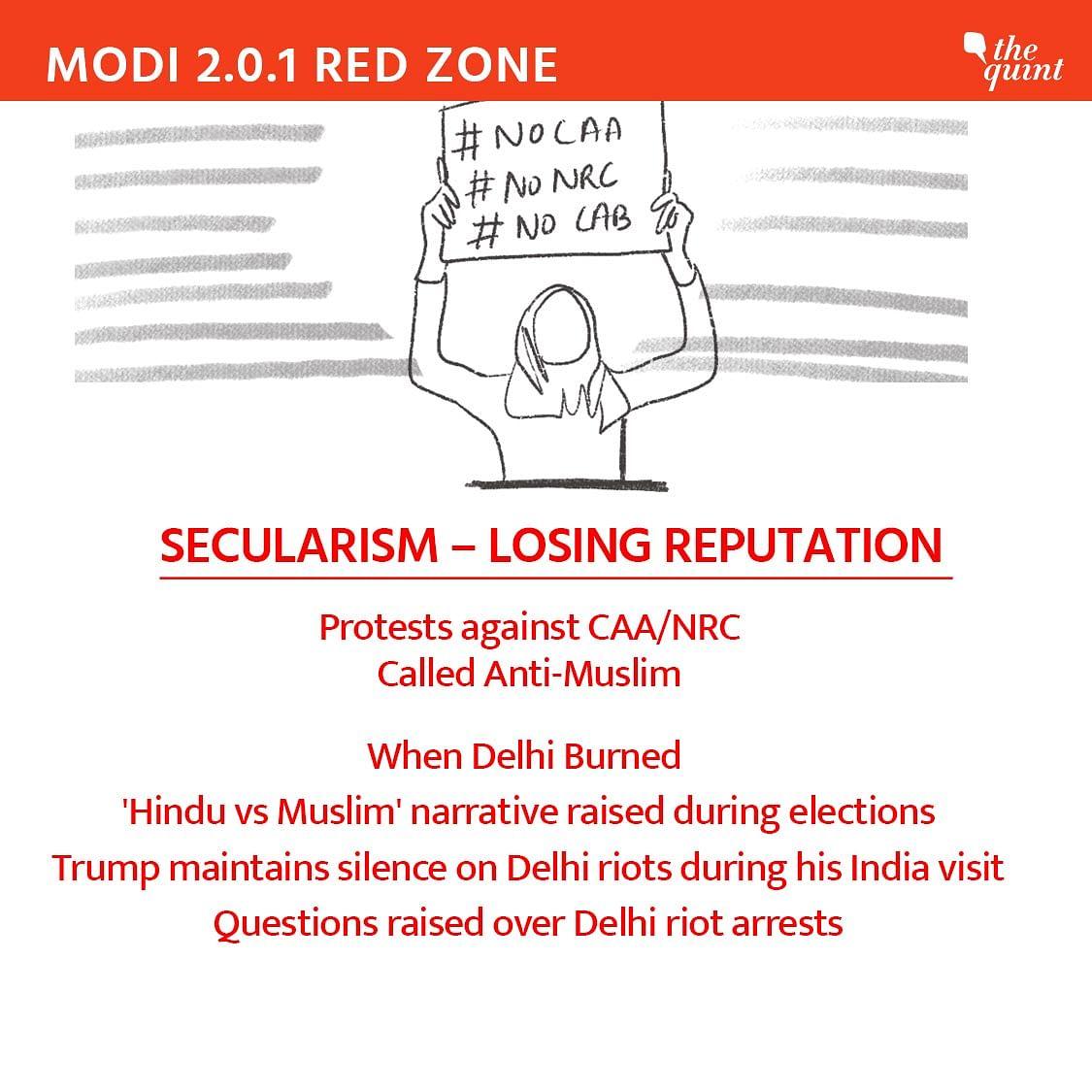 Secularism – Losing its reputation.