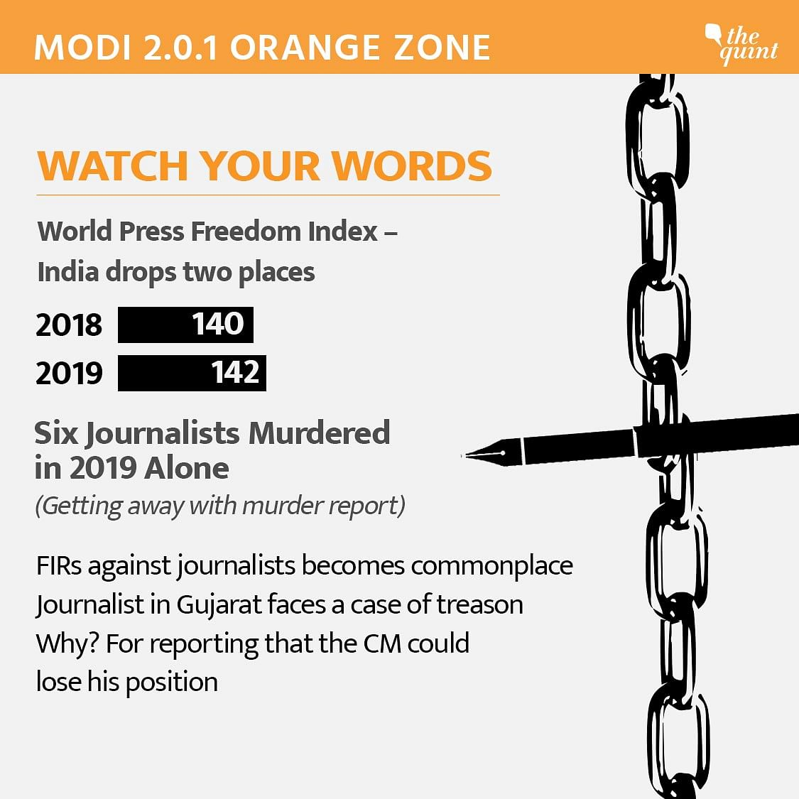 Press freedom in India is under threat.
