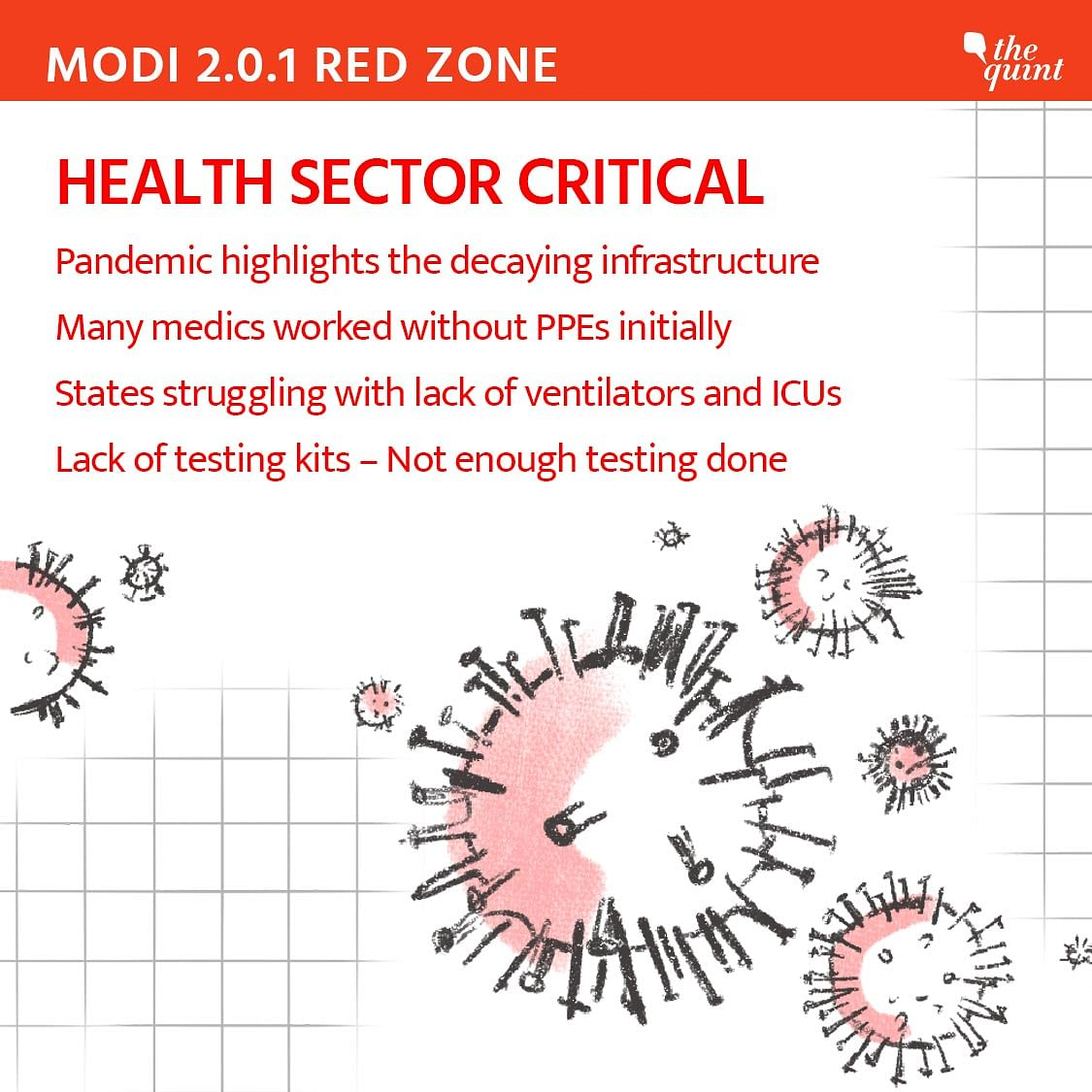 Health sector critical.