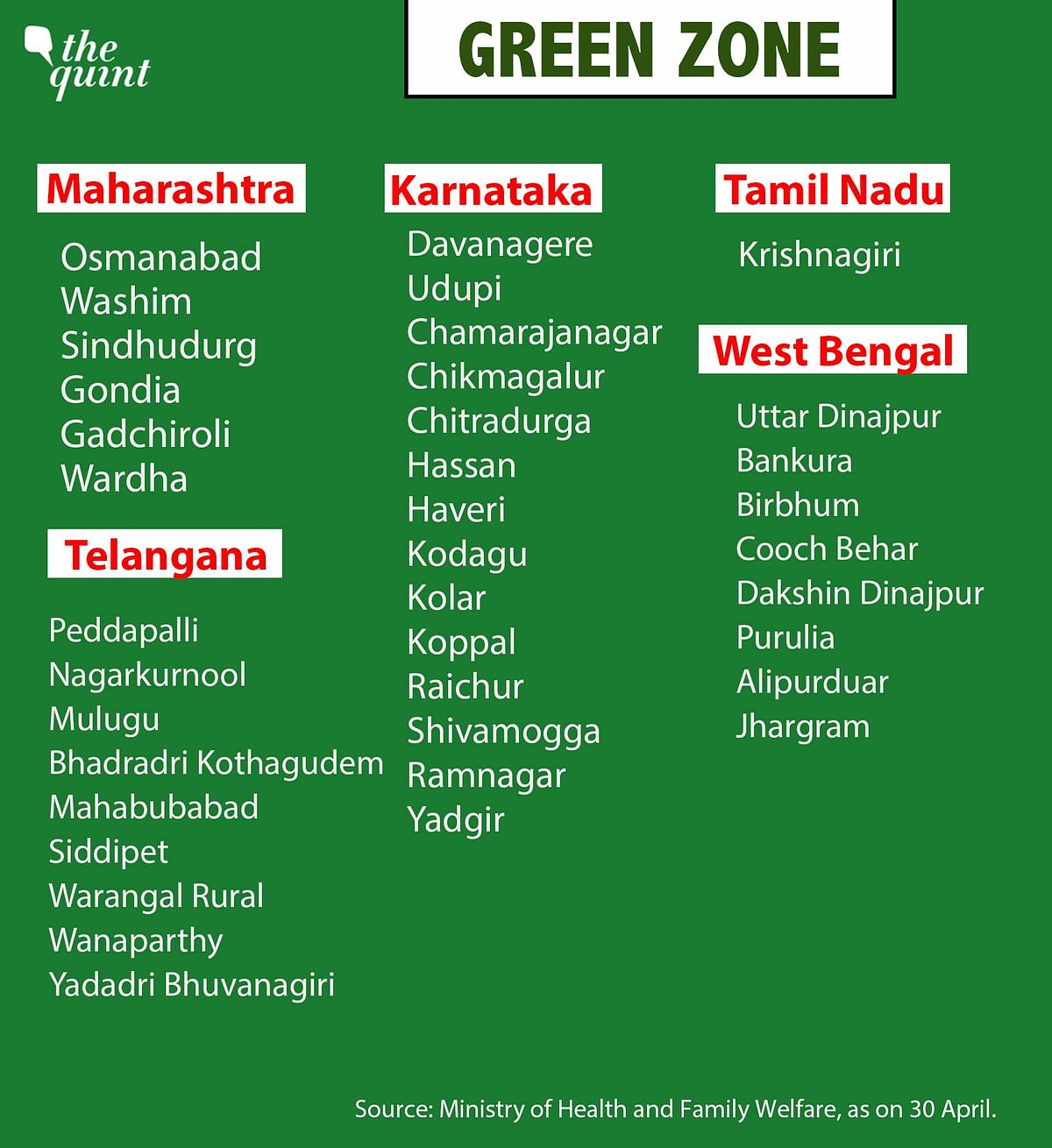 Red, Orange & Green Zones Likely to Apply in Extended Lockdown