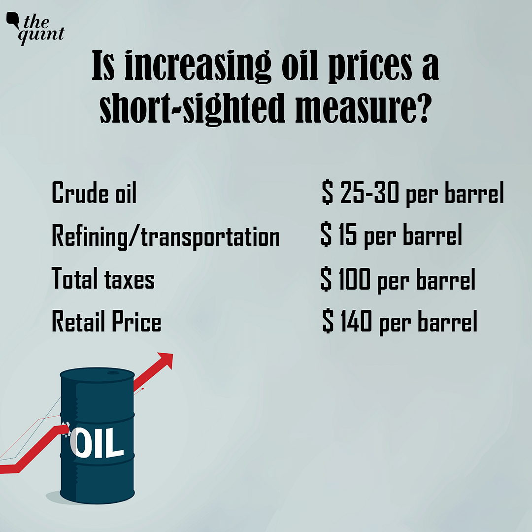 Breaking Views: Raising Oil & Alcohol Prices a Short-Sighted Step?