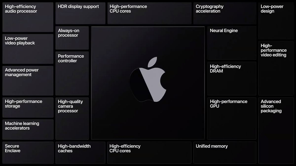 The new Apple chipset has been designed to deliver better performance at lower power consumption.