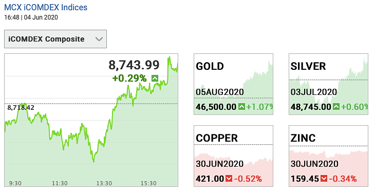 Gold and silver prices of Thursday, 4 June 2020