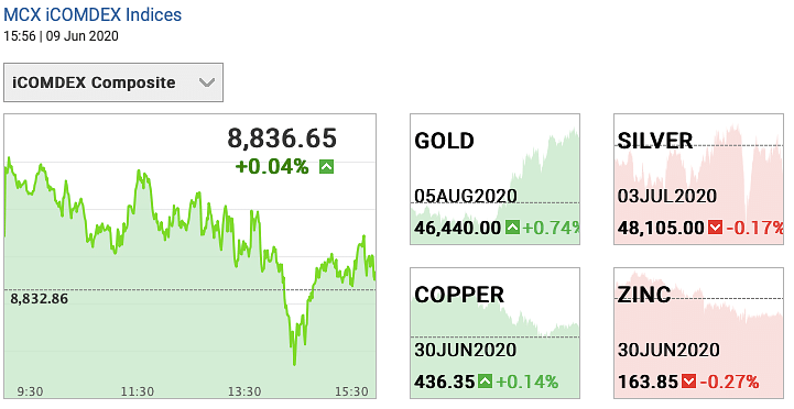 Gold and silver prices on 9 June 2020.