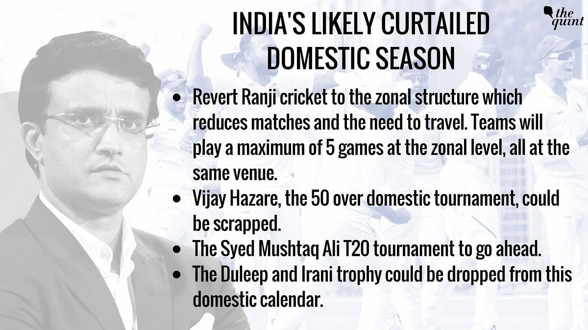 What is Indian Domestic Cricket's Future in Times of COVID-19?