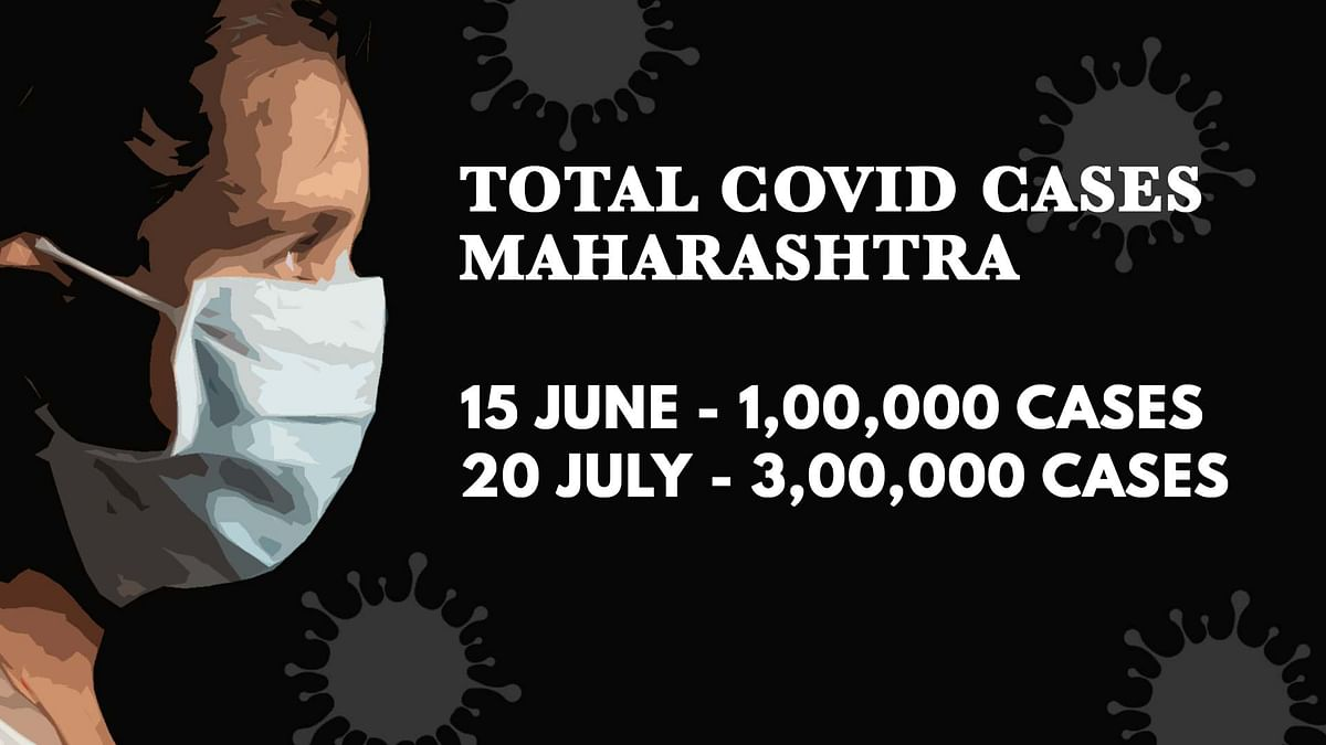 1.1M COVID Cases, Over 27,000 Deaths: Mistakes India Must Correct