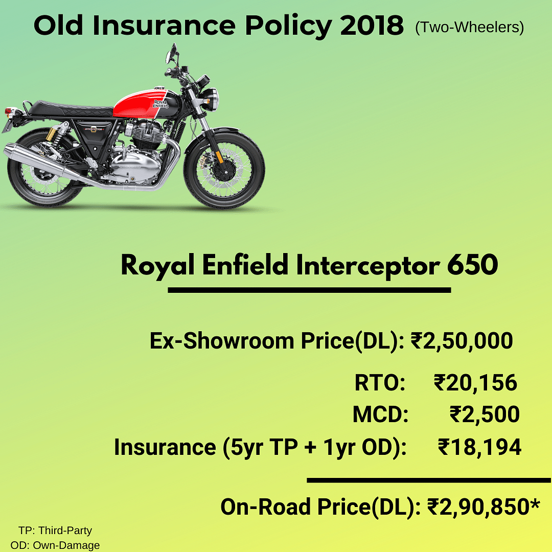 We used insurance premium quotes by ICICI Lombard for the Royal Enfield Interceptor 650.