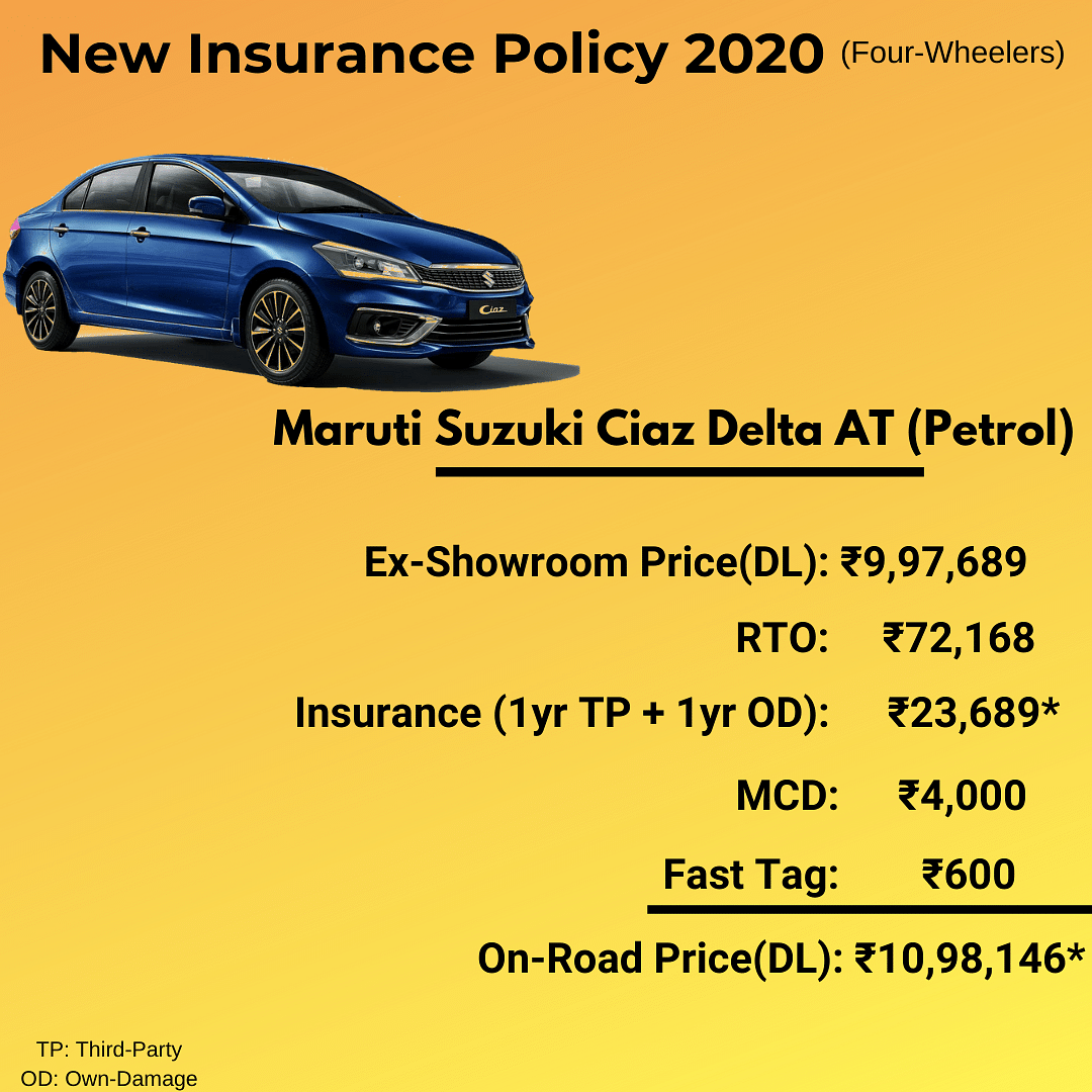 New motor insurance policy break-up for Maruti Suzuki Ciaz.