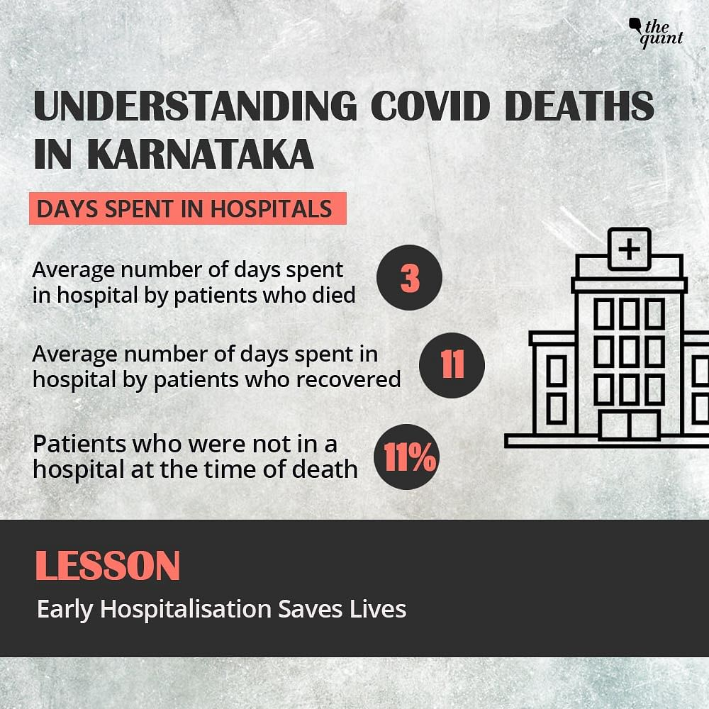 COVID-19 Deaths Soar in Karnataka: Here Are the Lessons Learnt