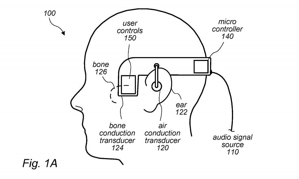 A look at how Apple is looking to deploy bone conduction.