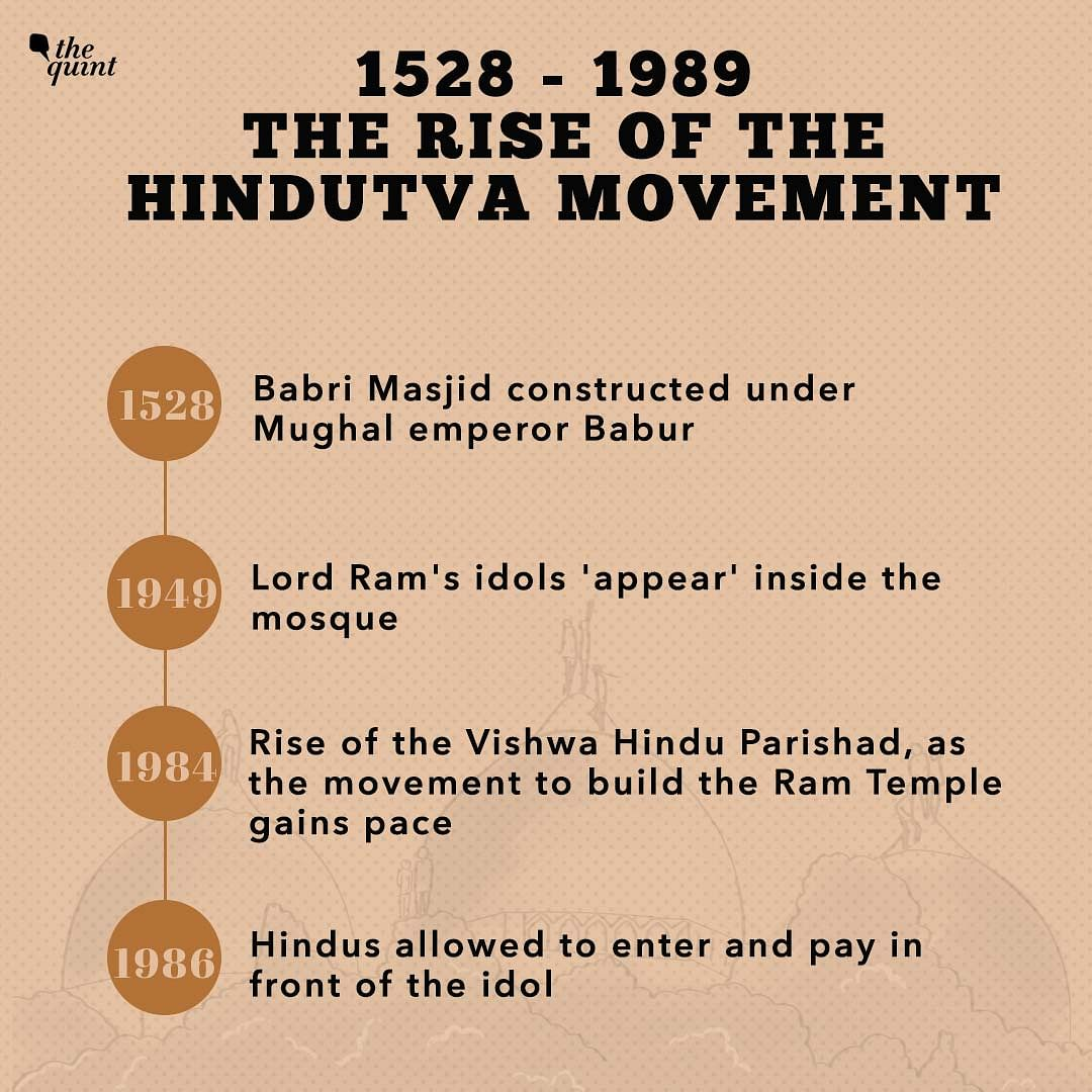 Babri Masjid Demolition Case: A Timeline From 1528 to 2020