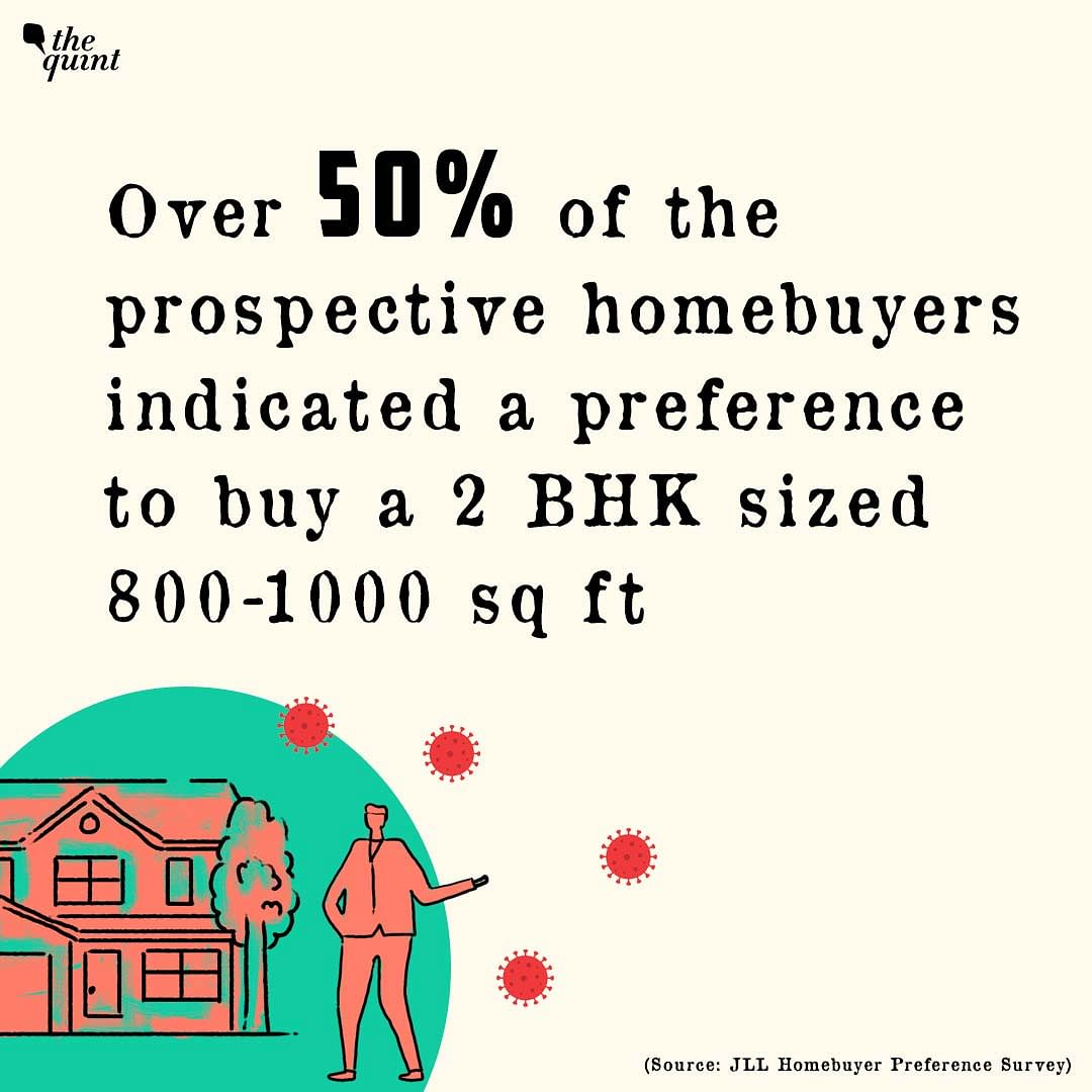 Despite COVID-19, Over 90% Want to Buy & Not Rent Houses: Survey