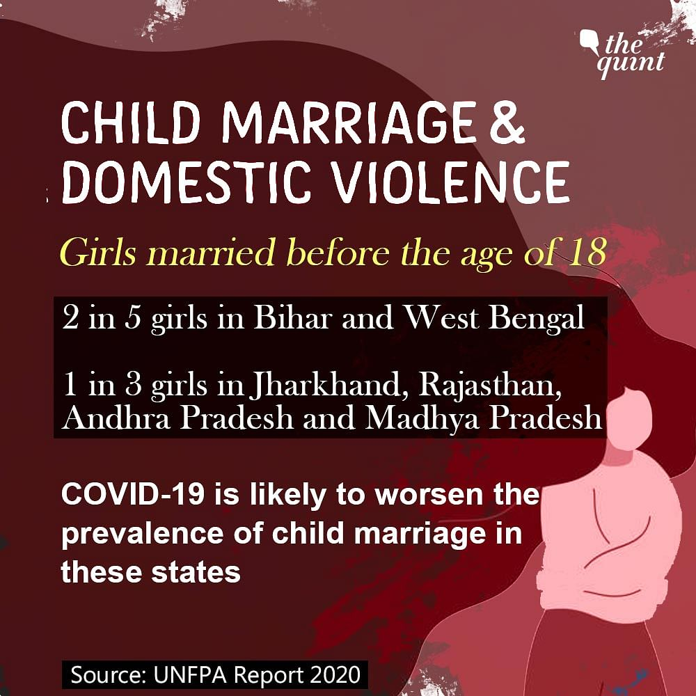 46 Mn Girls Missing In India; Child Marriage to  Spike: UN Report
