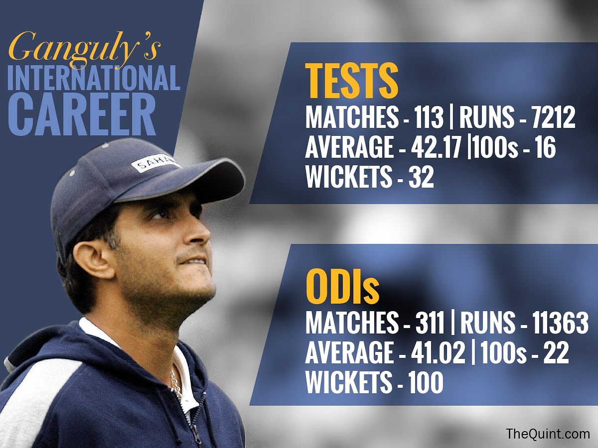 Video: Highlights From Sourav Ganguly's Career on His Birthday