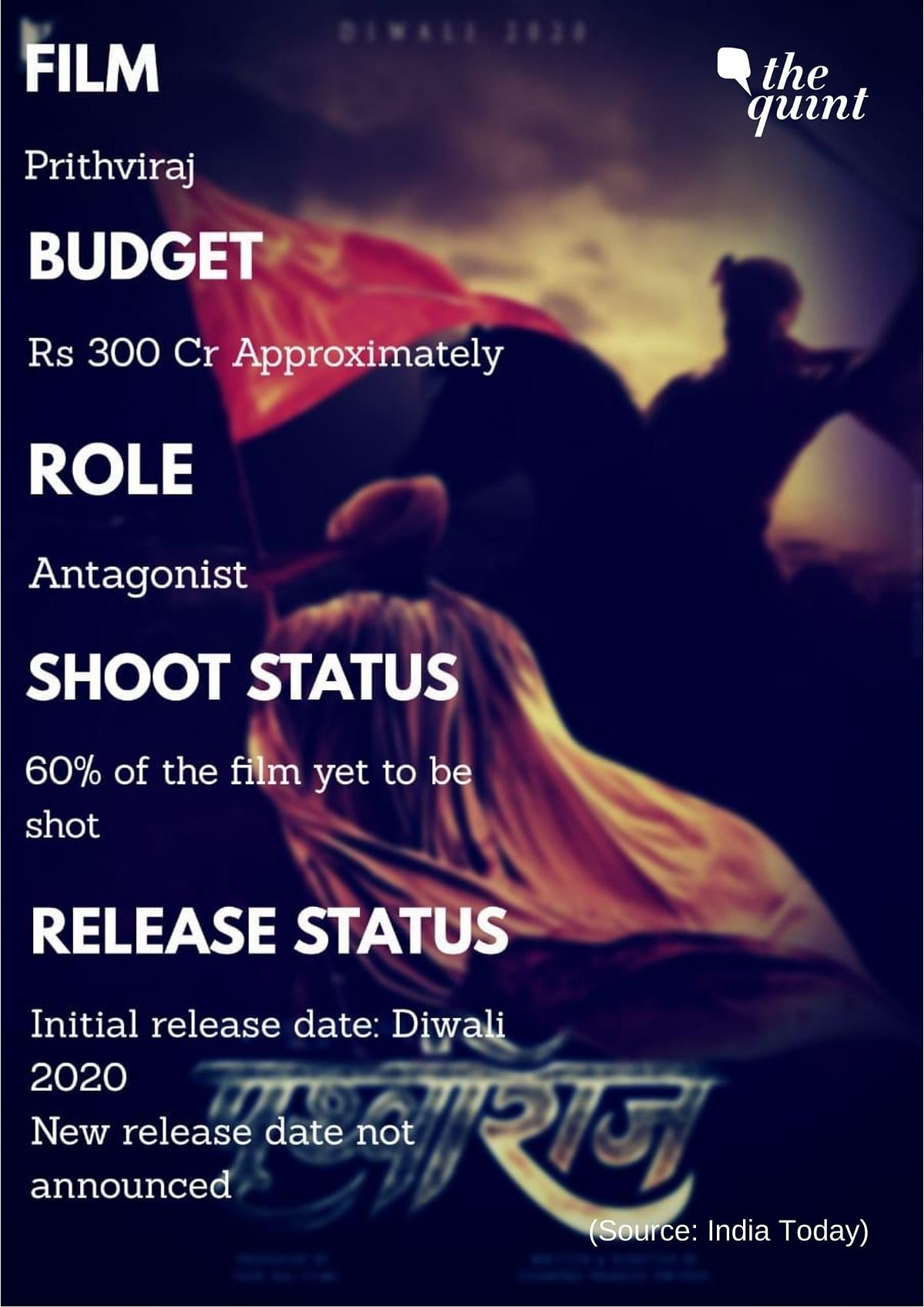 <i>Prithvira</i>j starring Akshay Kumar, Sanjay Dutt and Manushi Chillar still has 60% of shoot left.