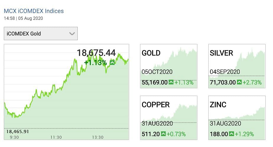 Gold and silver prices on 5 August.