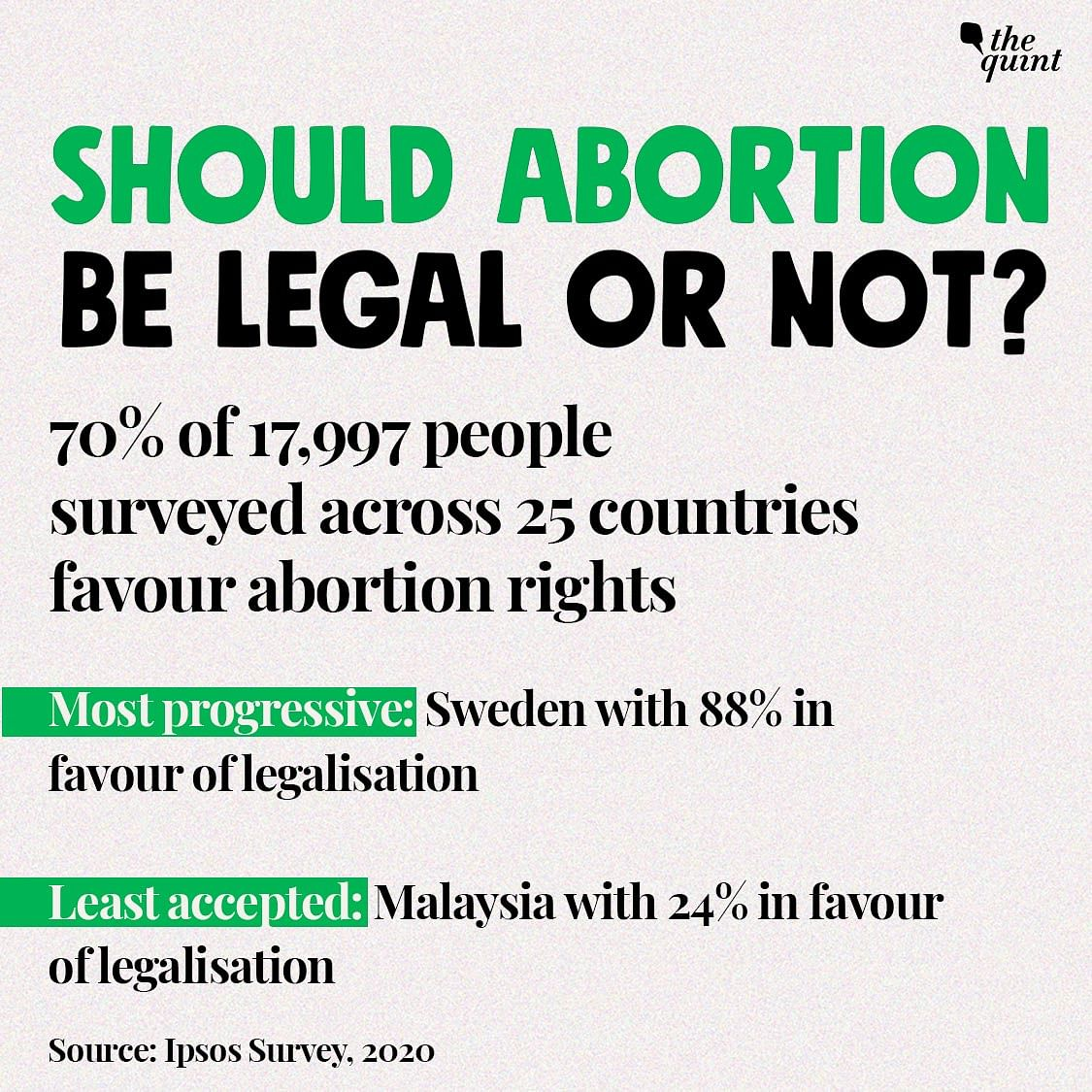 3 in 5 Urban Indians Favour Legalisation of Abortion: Ipsos Survey
