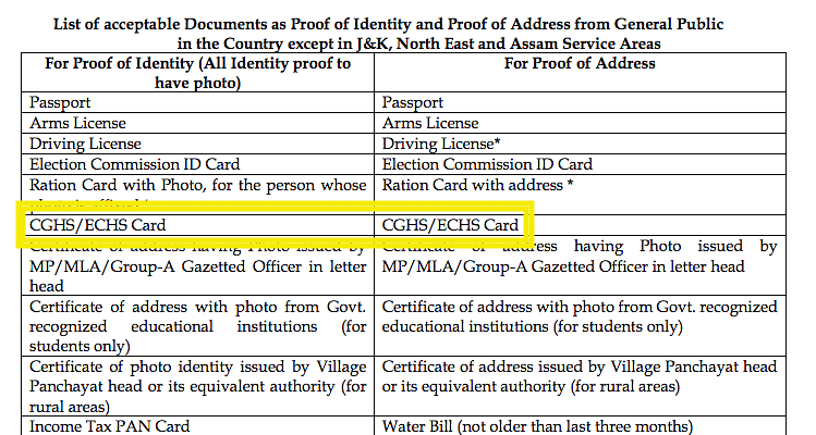 CGHS card is listed as a valid proof of address and identity.