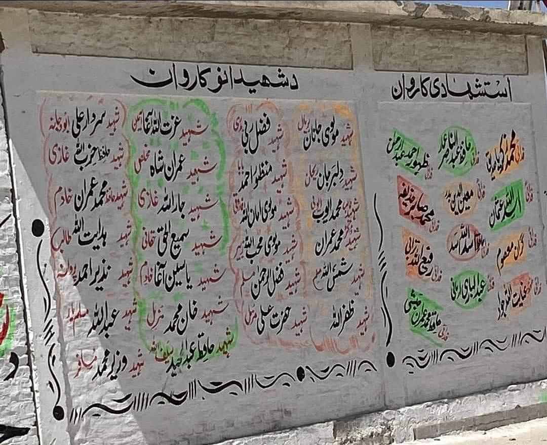 List of names of people recruited from areas along the Durand Line.