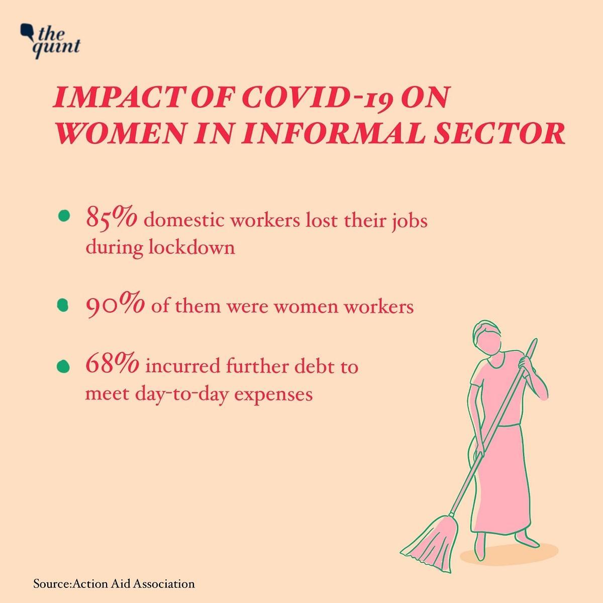 More Women Left Jobless in Informal Sector Post Lockdown: Survey