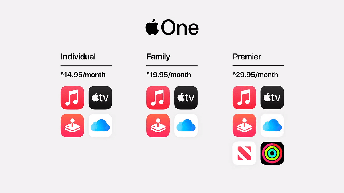 Apple One Subscription India Launch Date Confirmed, Check Plans