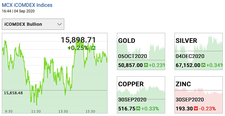 Gold and silver futures on 4 September