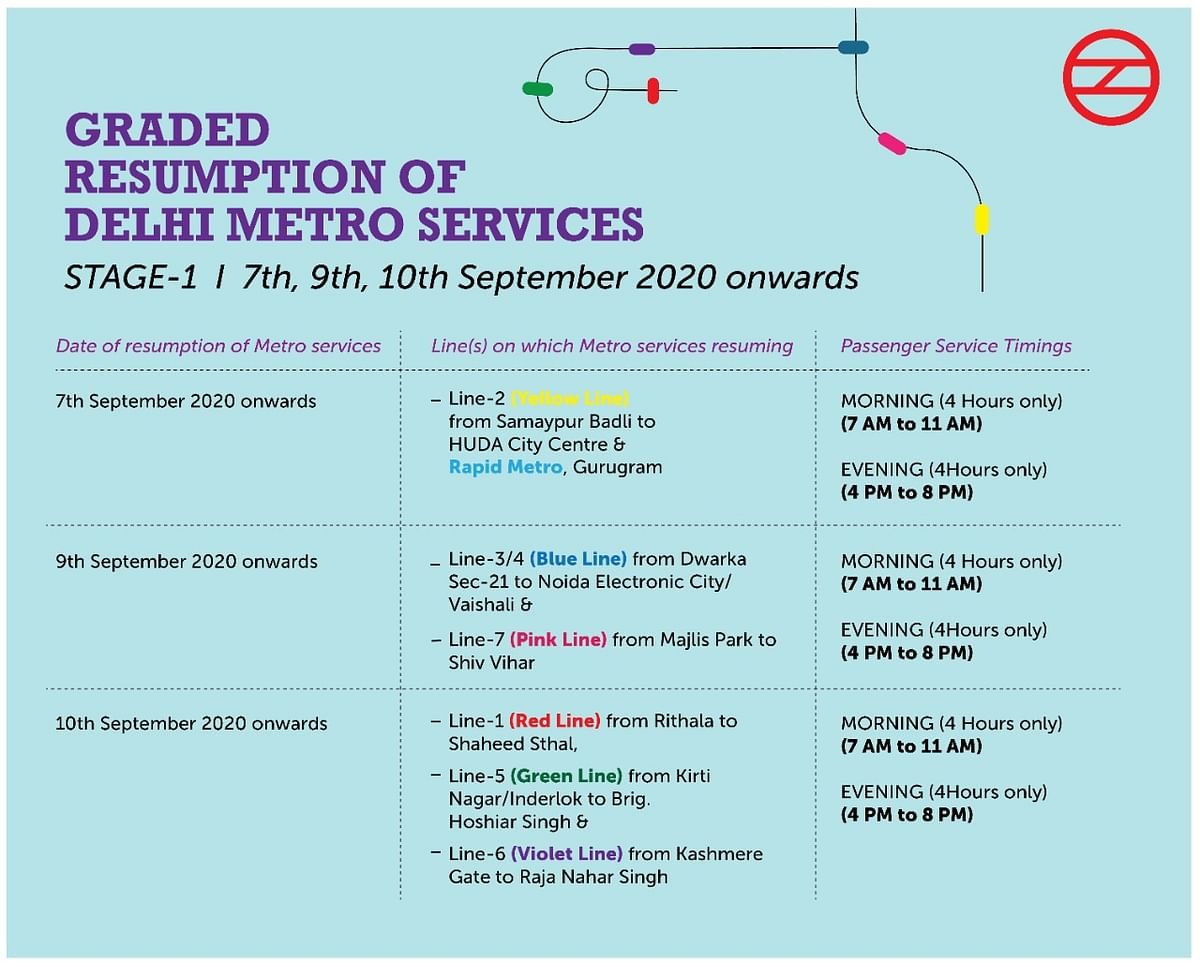 Delhi Metro Operation Hours and Routes from 7-10 September and onwards