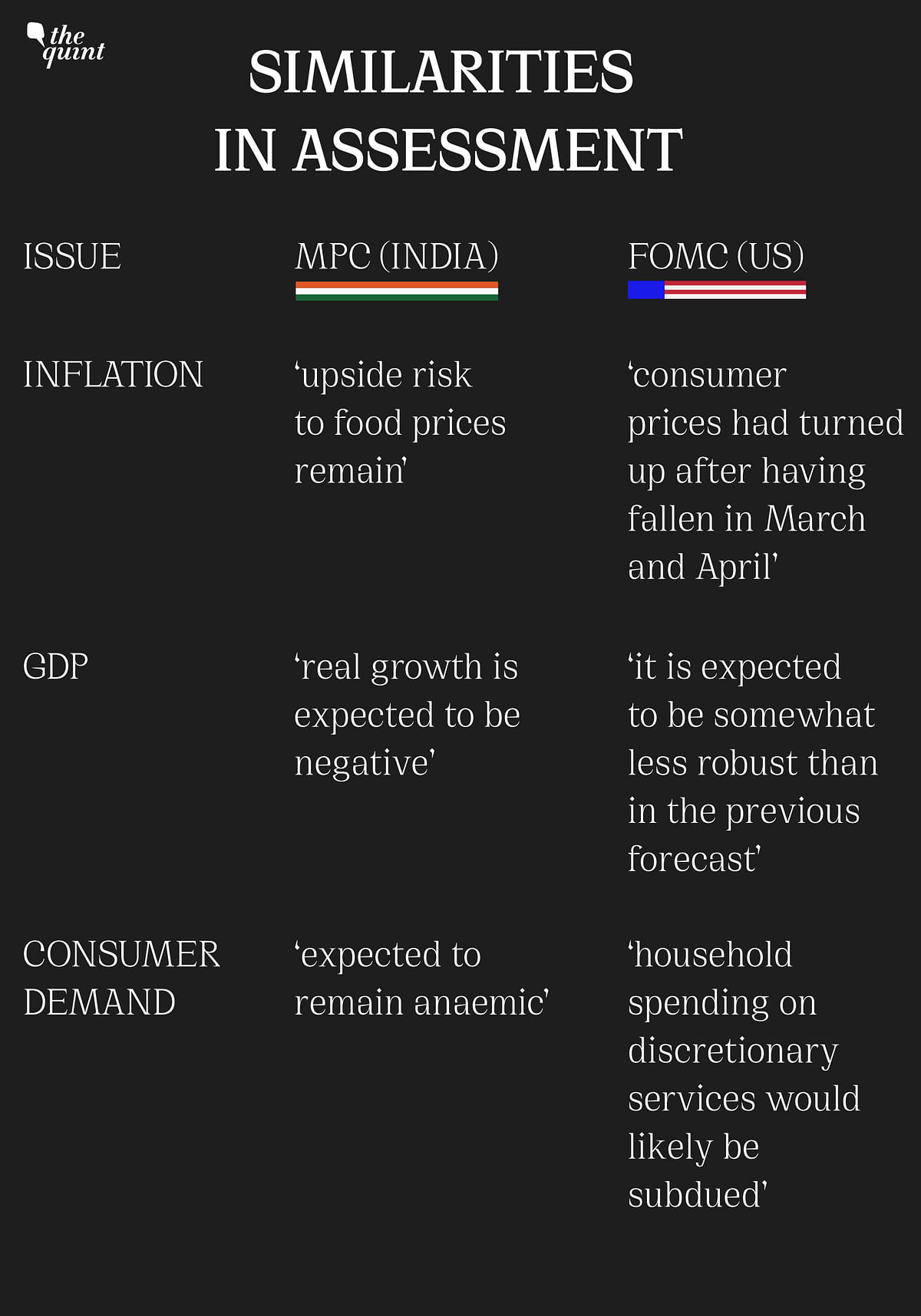 Similar jargon in the minutes of the MPC and FOMC meetings