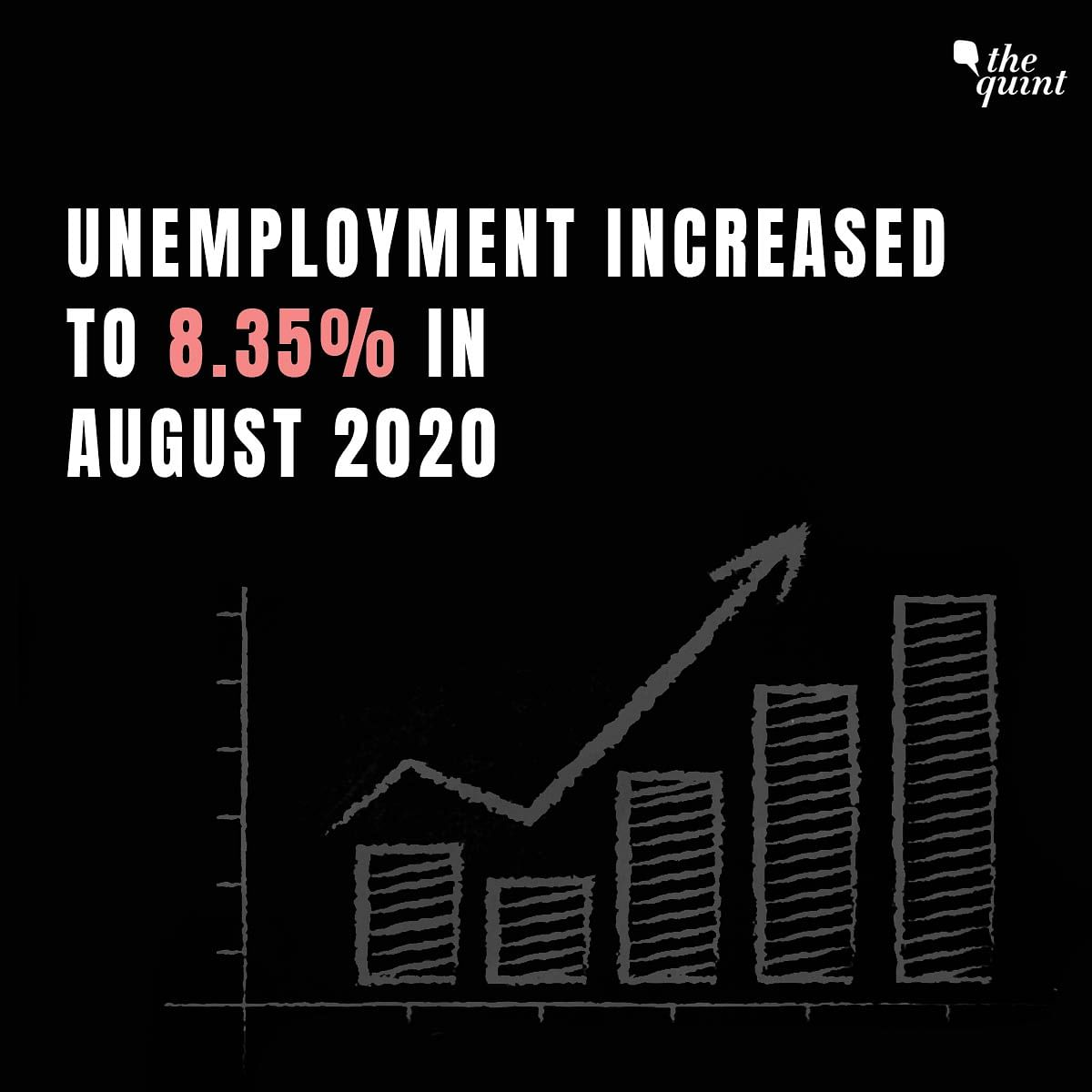 2,10,00,000 Jobs Lost But News Channels Focussed on Rhea, Kangana
