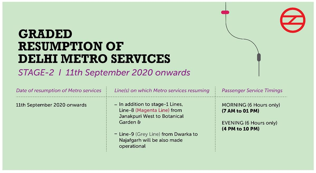 Delhi Metro Operation Hours and Routes on 11 September and onwards