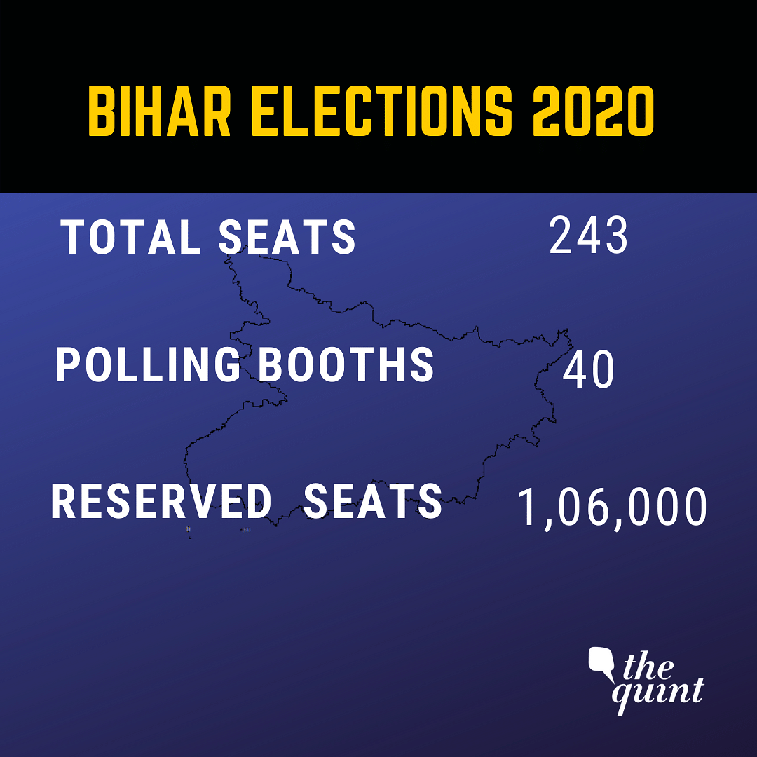 Bihar Elections: Everything About  Seats, Voters & Caste Factors