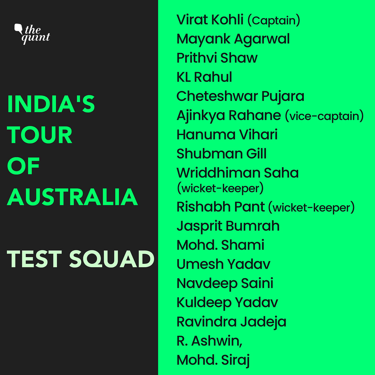 BCCI Announce India's T20, ODI & Test Squads for Tour of Australia