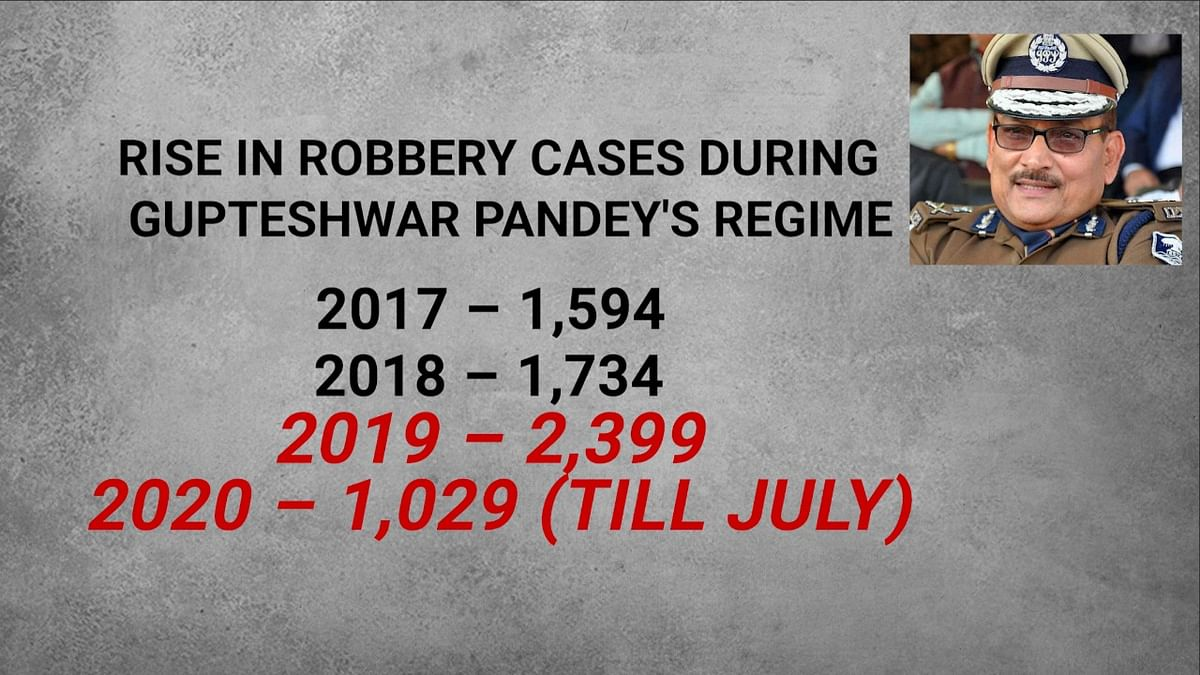Data on robbery cases during Pandey's regime