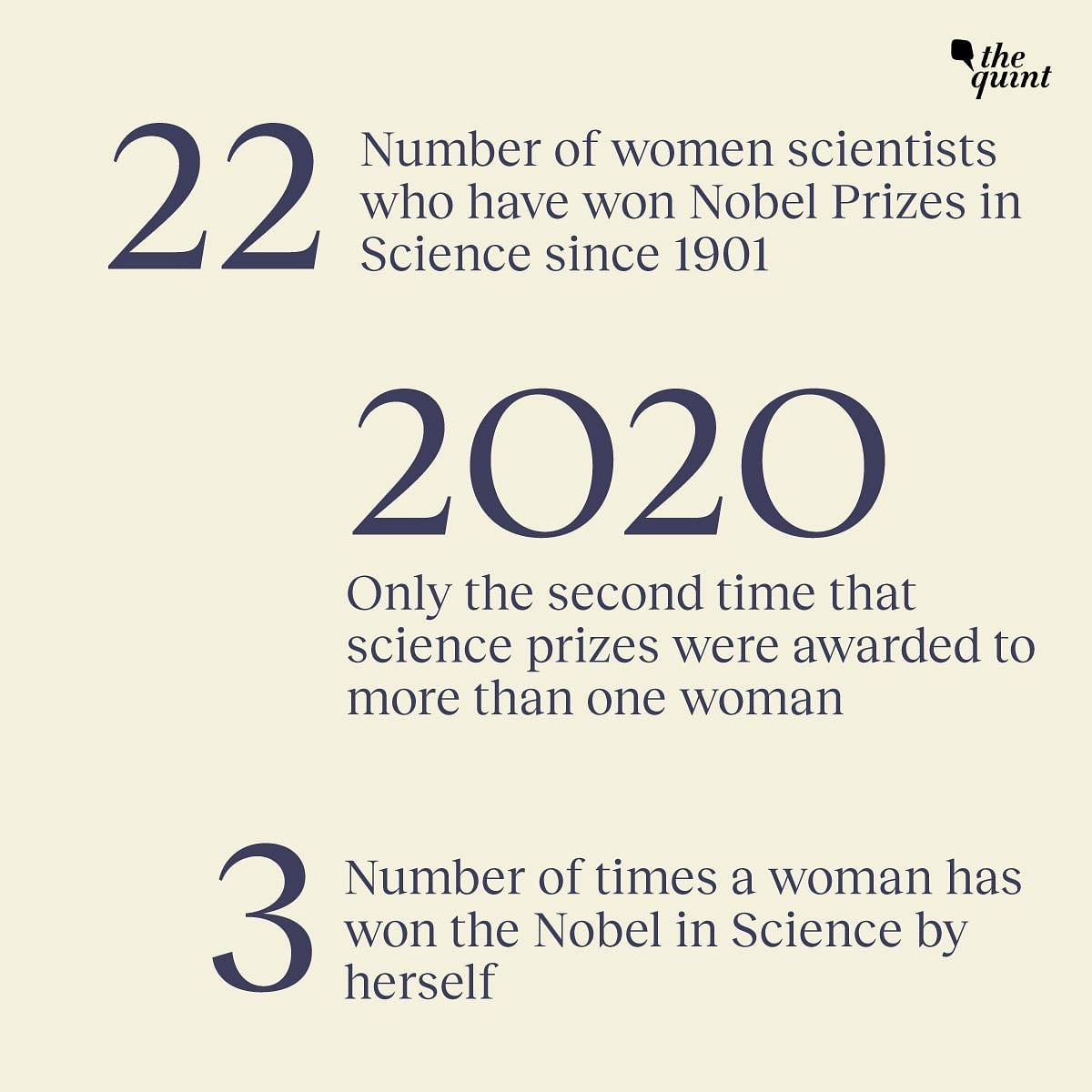 2021 Nobel Winners: Gender Gap Widens as Most Prizes Go to Men