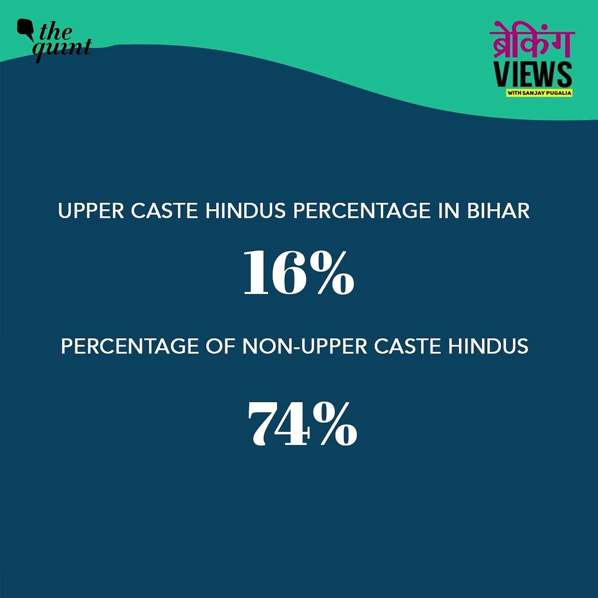 Bihar Elections 2020: Smart Voters vs Clever-by-Half Politicians