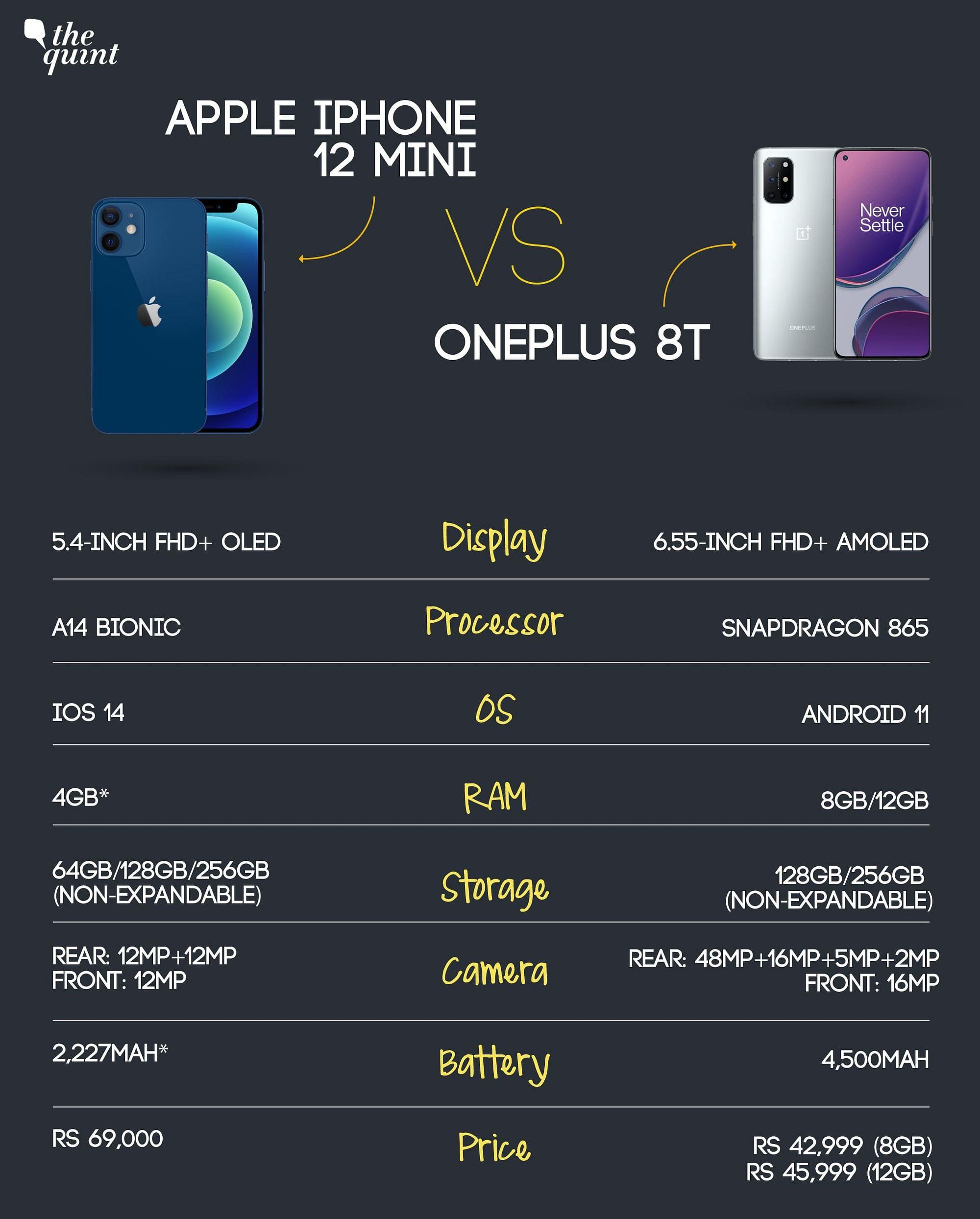 iPhone 12 Mini vs OnePlus 8T Comparison: Specifications ...