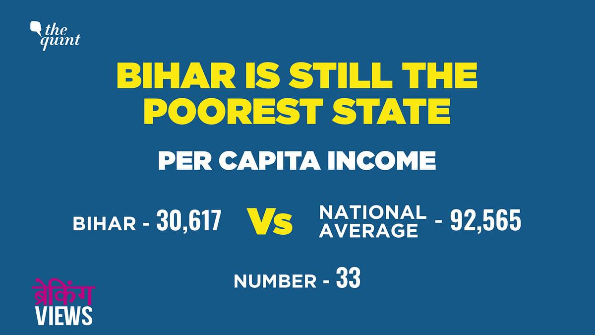 Tragedy of Bihar: Mainstream Media Shying Away from Harsh Reality