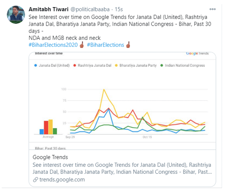 RJD Is Social Media 'Winner'. But Will This Trend Influence Votes?