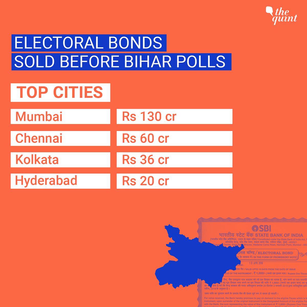 Bihar Polls: Electoral Bonds Worth 282Cr Sold, Under 1Cr in Bihar!