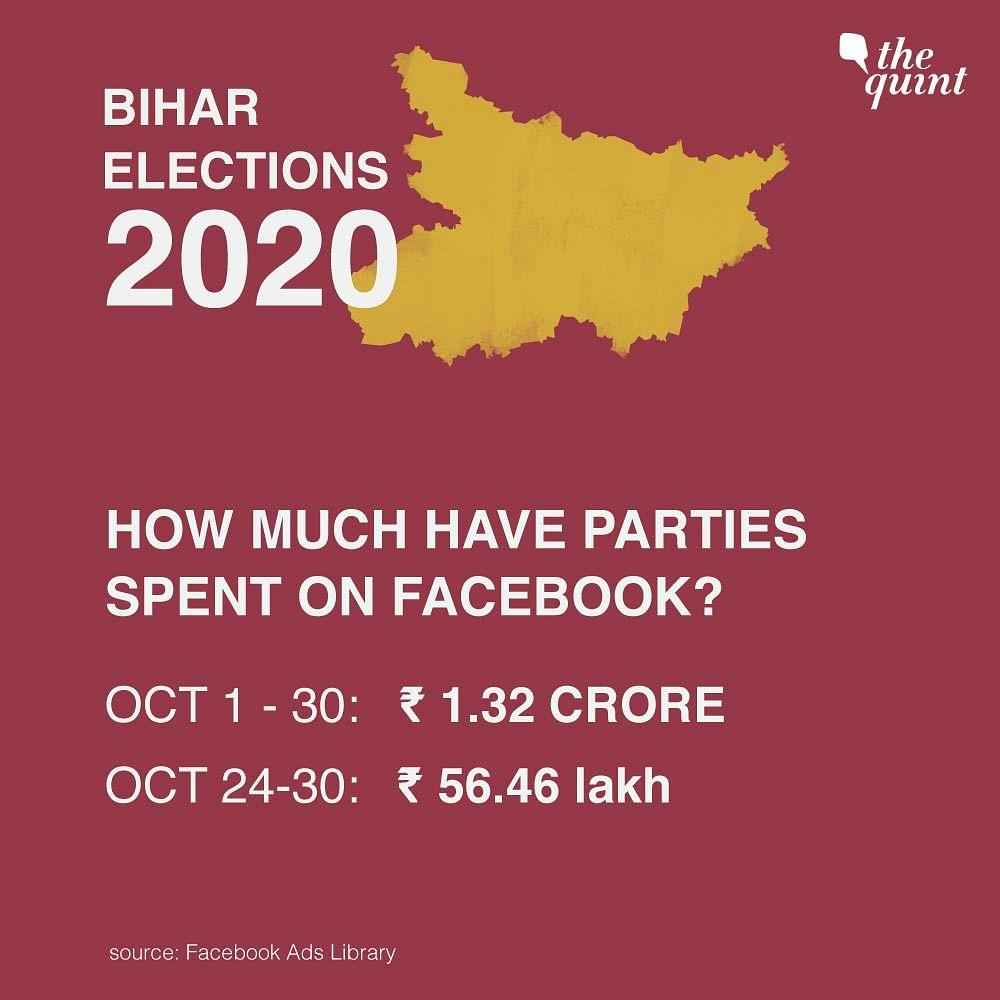 Bihar Polls Turn Vicious on FB Courtesy Cash-Rich NDA Proxy Pages